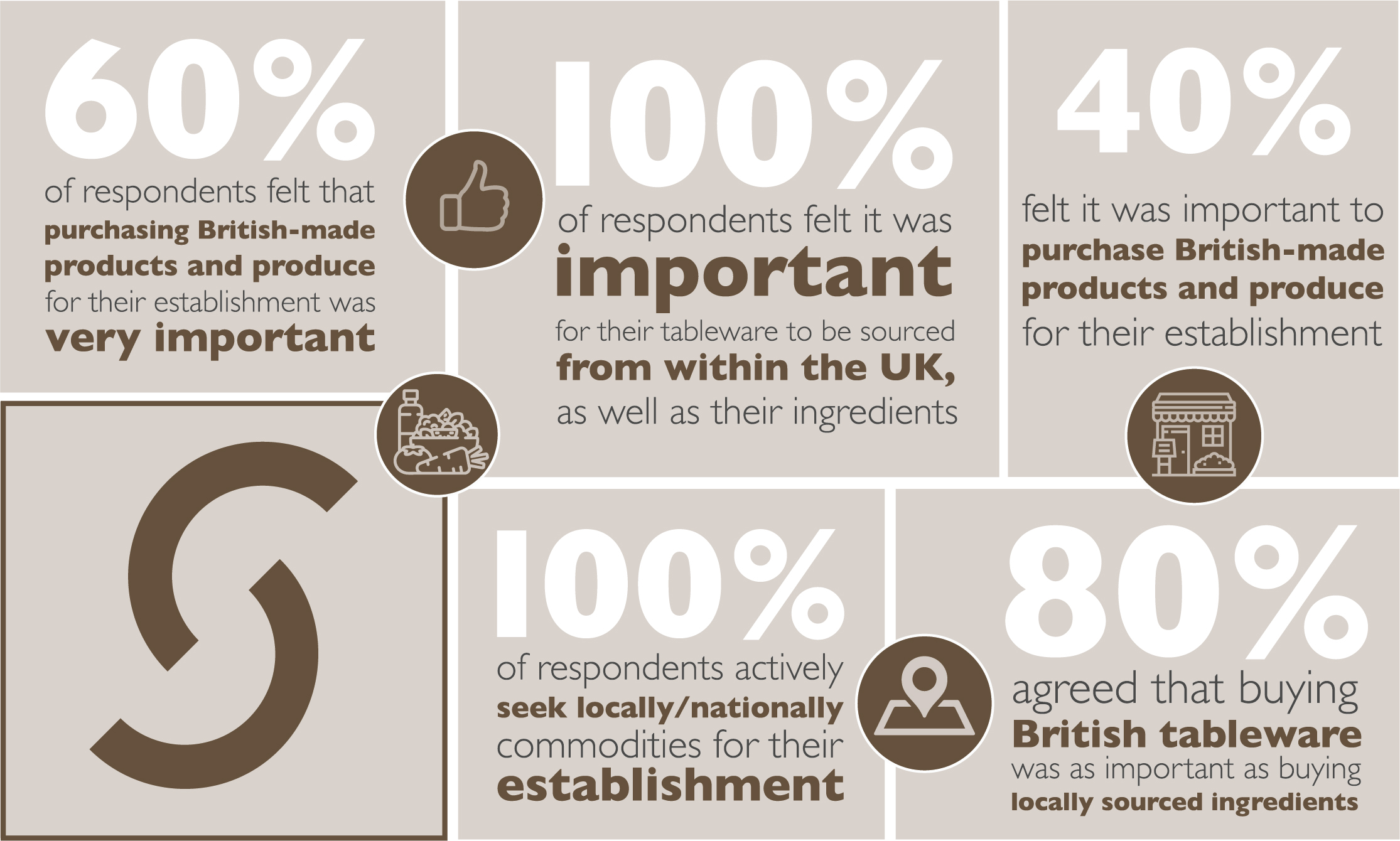 Buying British Infographic